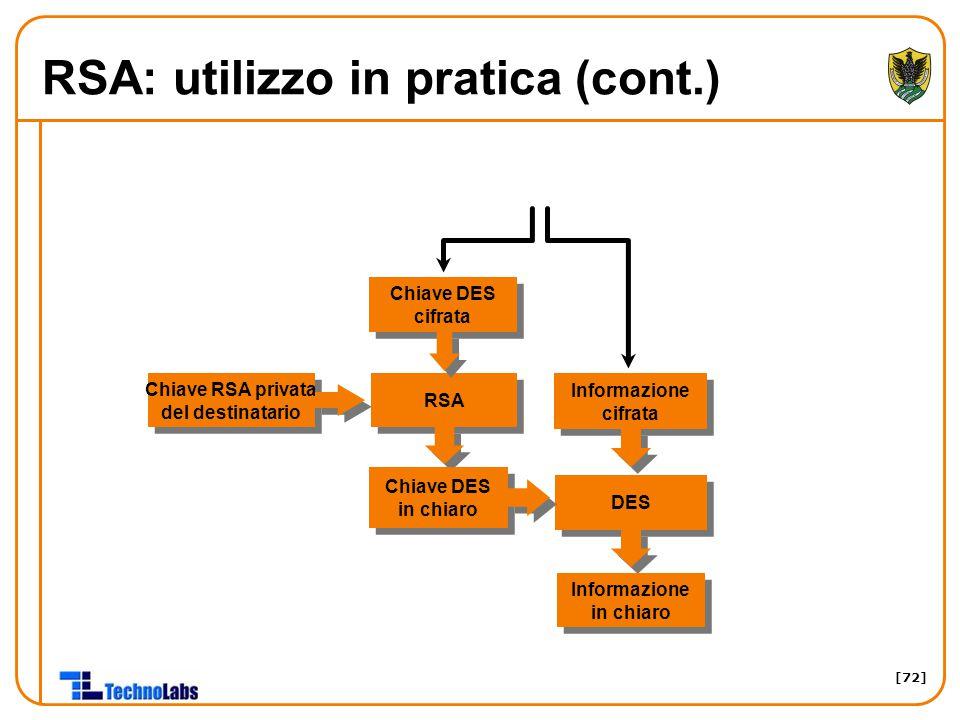 [72] RSA: utilizzo in pratica (cont.) Informazione cifrata Informazione cifrata DES Chiave RSA privata del destinatario Chiave RSA privata del destina