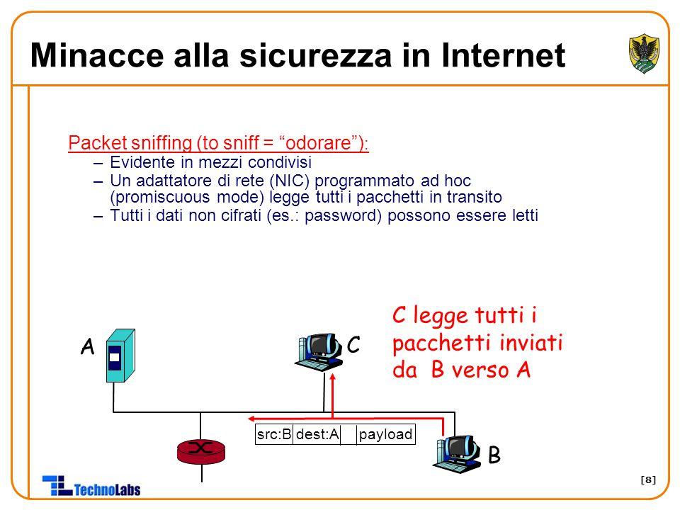 """[8] Minacce alla sicurezza in Internet Packet sniffing (to sniff = """"odorare"""") : –Evidente in mezzi condivisi –Un adattatore di rete (NIC) programmato"""