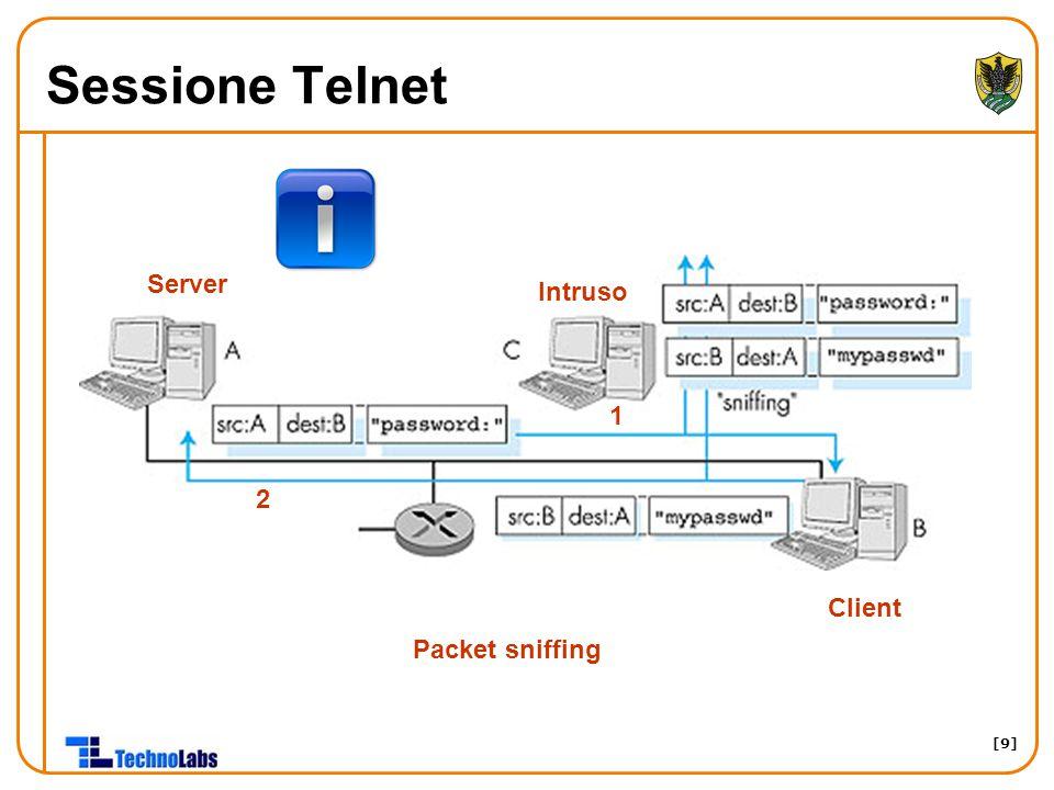 [10] Minacce alla sicurezza (cont.) IP Spoofing: –Un host genera pacchetti IP con indirizzi di sorgente falsi –Il ricevente non è in grado di stabilire se l'origine dei pacchetti sia quella autentica A B C src:B dest:A payload C finge di essere B