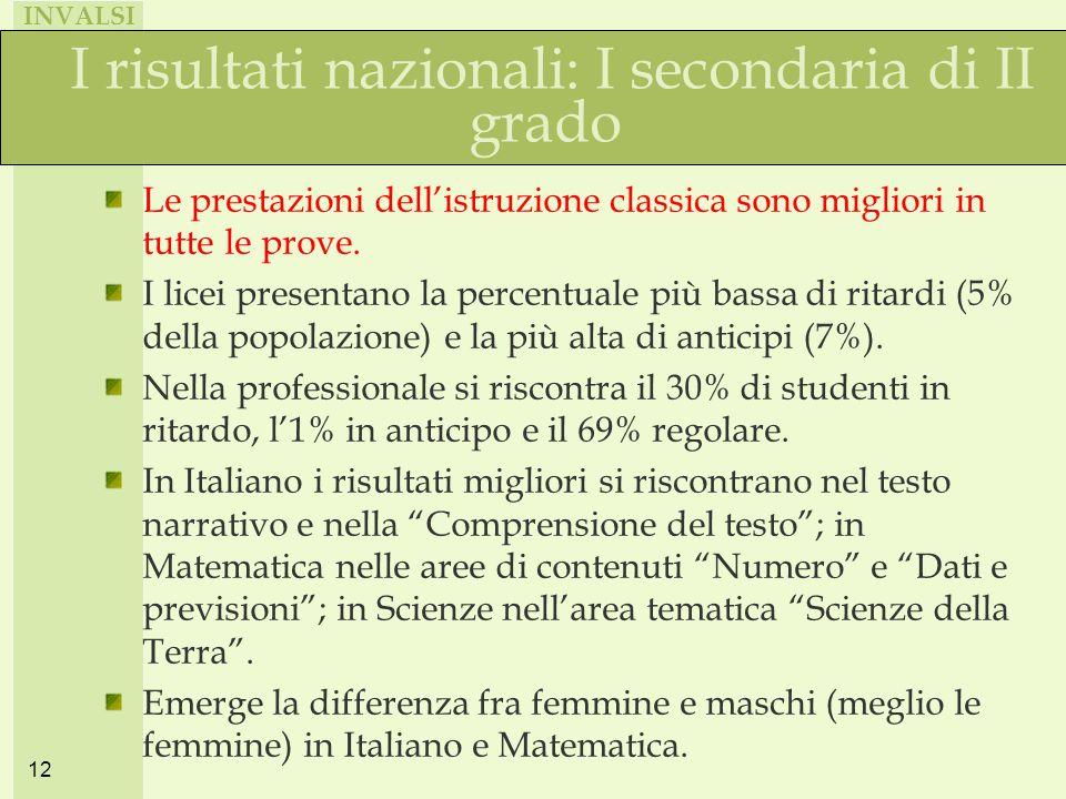 INVALSI 12 I risultati nazionali: I secondaria di II grado Le prestazioni dell'istruzione classica sono migliori in tutte le prove.