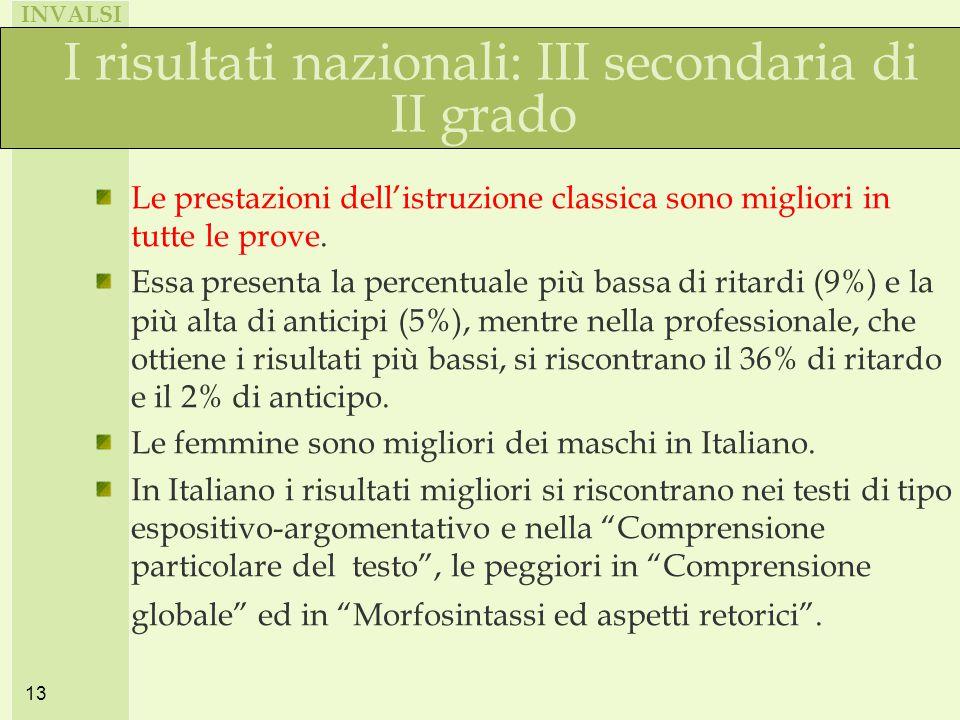 INVALSI 13 I risultati nazionali: III secondaria di II grado Le prestazioni dell'istruzione classica sono migliori in tutte le prove.