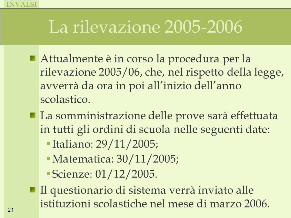 INVALSI 21 La rilevazione 2005-2006 Attualmente è in corso la procedura per la rilevazione 2005/06, che, nel rispetto della legge, avverrà da ora in poi all'inizio dell'anno scolastico.