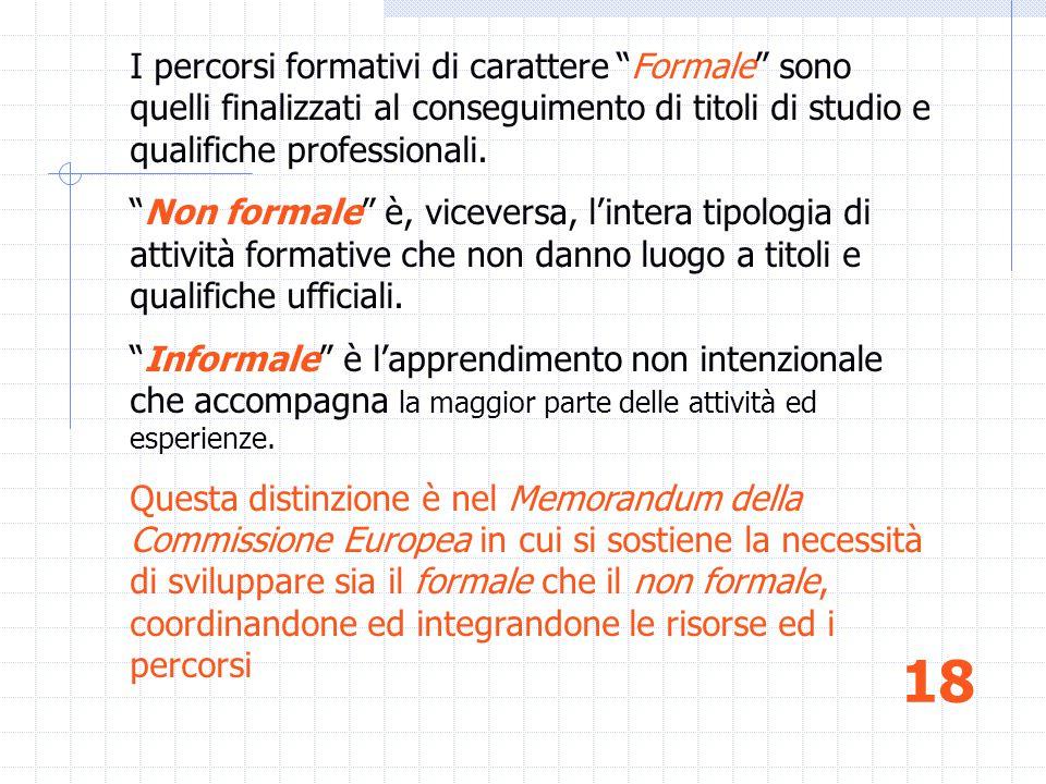 I percorsi formativi di carattere Formale sono quelli finalizzati al conseguimento di titoli di studio e qualifiche professionali.