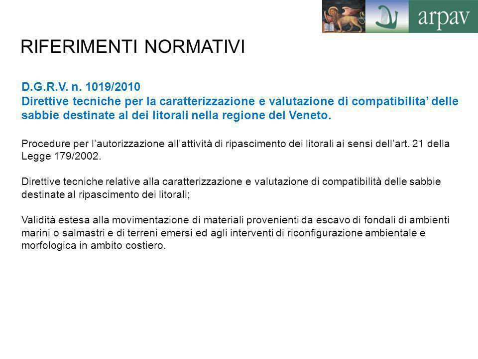D.G.R.V. n. 1019/2010 Direttive tecniche per la caratterizzazione e valutazione di compatibilita' delle sabbie destinate al dei litorali nella regione