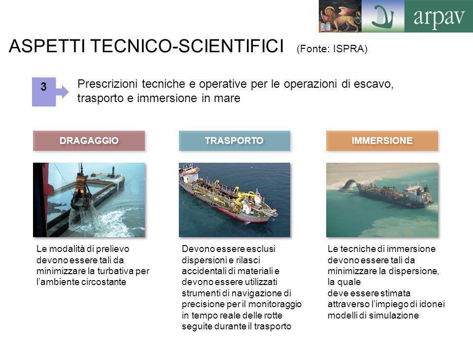 ASPETTI TECNICO-SCIENTIFICI (Fonte: ISPRA) Prescrizioni tecniche e operative per le operazioni di escavo, trasporto e immersione in mare Le modalità d