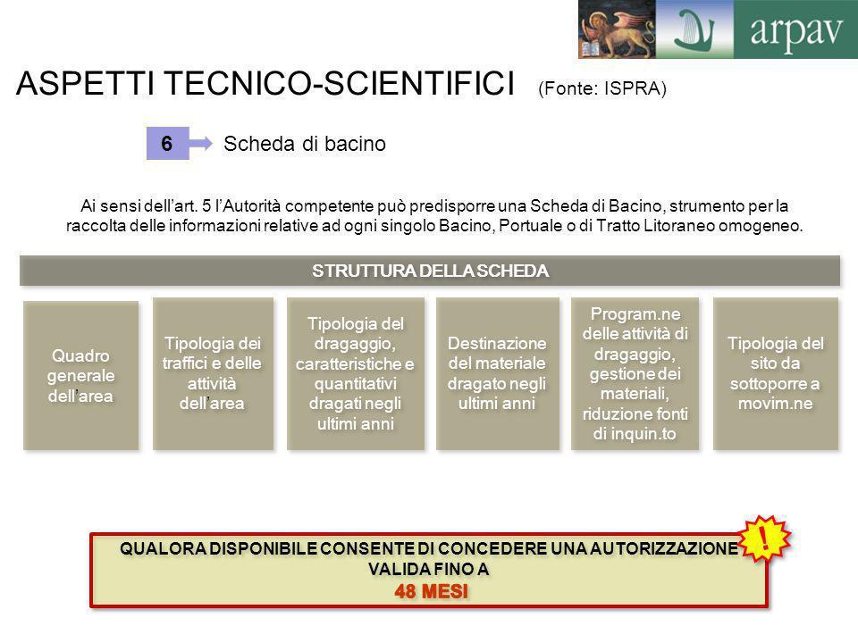 ASPETTI TECNICO-SCIENTIFICI (Fonte: ISPRA) Scheda di bacino Ai sensi dell'art. 5 l'Autorità competente può predisporre una Scheda di Bacino, strumento