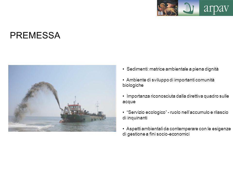 PREMESSA Sedimenti: matrice ambientale a piena dignità Ambiente di sviluppo di importanti comunità biologiche Importanza riconosciuta dalla direttiva