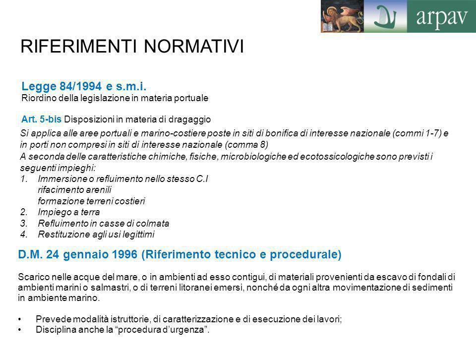 Legge 84/1994 e s.m.i. Riordino della legislazione in materia portuale Art. 5-bis Disposizioni in materia di dragaggio RIFERIMENTI NORMATIVI D.M. 24 g