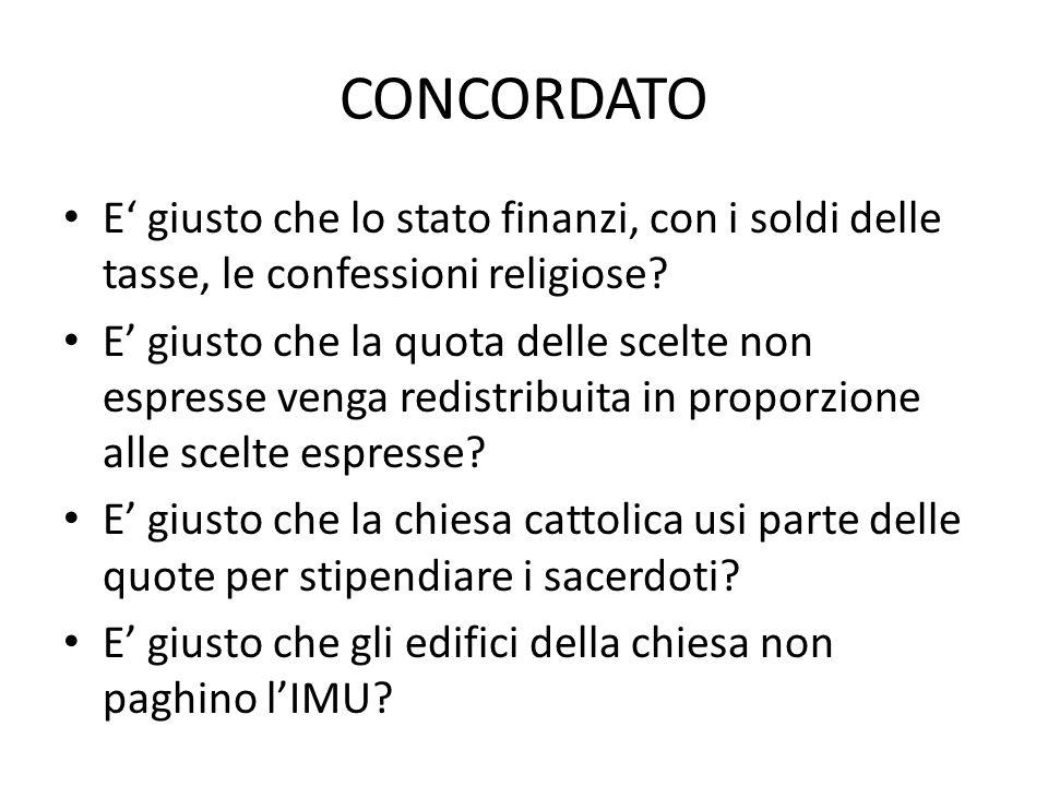 CONCORDATO E' giusto che lo stato finanzi, con i soldi delle tasse, le confessioni religiose.