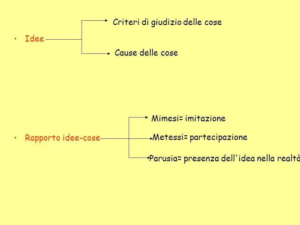 Idee Rapporto idee-cose Criteri di giudizio delle cose Cause delle cose Mimesi= imitazione Metessi= partecipazione Parusia= presenza dell idea nella realtà
