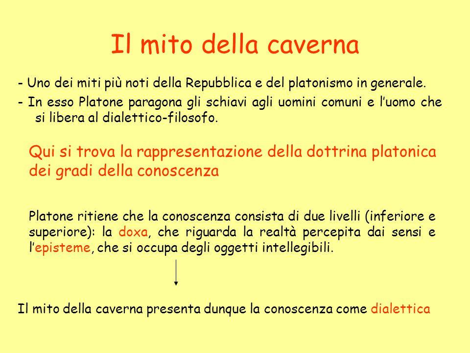 Il mito della caverna - Uno dei miti più noti della Repubblica e del platonismo in generale.