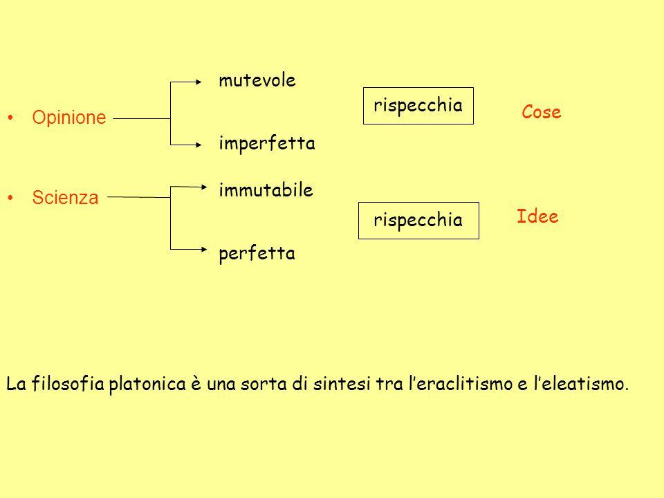 Nella fase della maturità compaiono due tipi fondamentali di idee: Idee-valori: (Bene, Bellezza, Giustizia ecc.) Idee matematiche, corrispondenti alle entità della geometria Platone parla anche di idee di cose naturali e di idee di cose artificiali