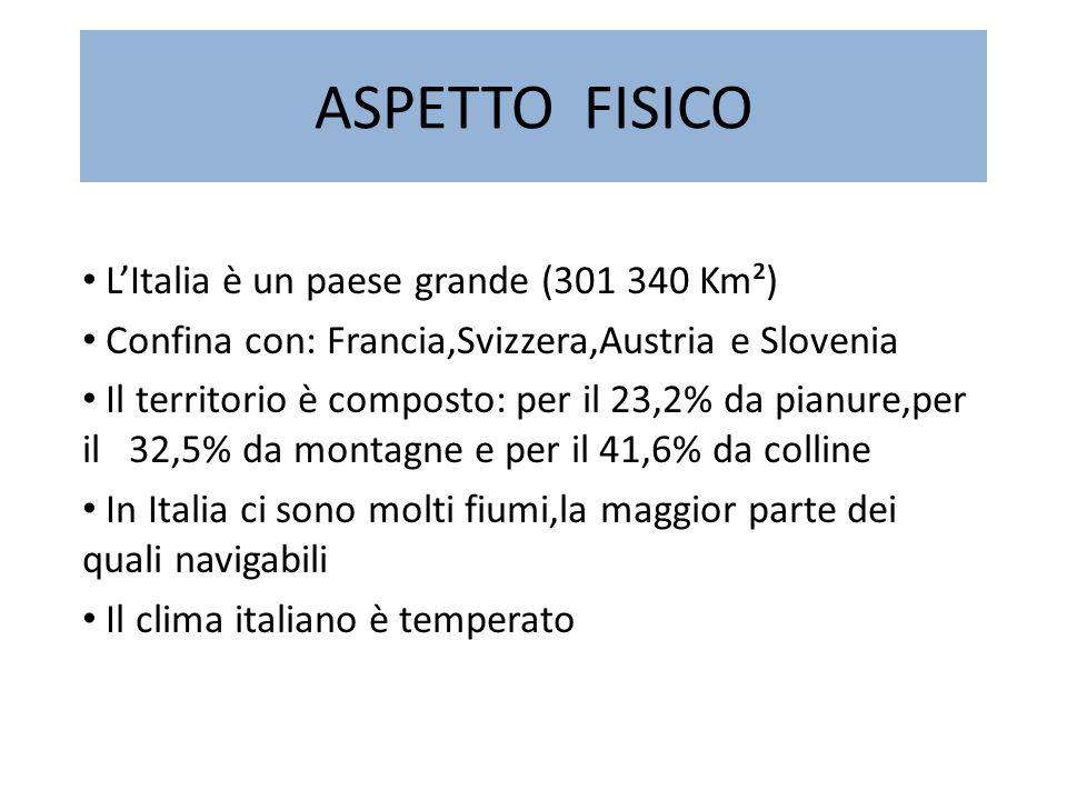 ASPETTO FISICO L'Italia è un paese grande (301 340 Km²) Confina con: Francia,Svizzera,Austria e Slovenia Il territorio è composto: per il 23,2% da pianure,per il 32,5% da montagne e per il 41,6% da colline In Italia ci sono molti fiumi,la maggior parte dei quali navigabili Il clima italiano è temperato