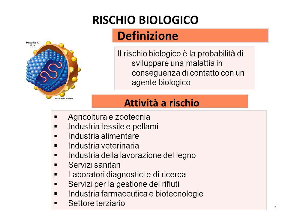 Definizione Agente biologico: qualsiasi microrganismo anche se geneticamente modificato, coltura cellulare ed endoparassita umano (vive all'interno del corpo dell'organismo ospite; es: tenia) che potrebbe provocare infezioni, allergie o intossicazioni.