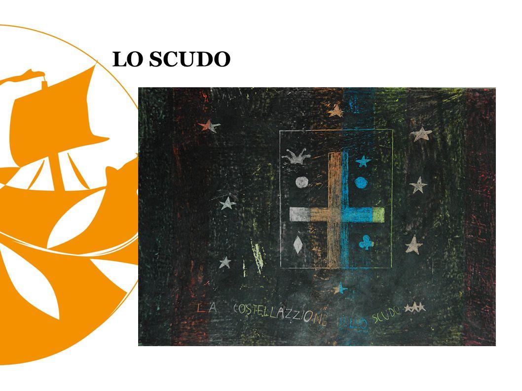 LO SCUDO