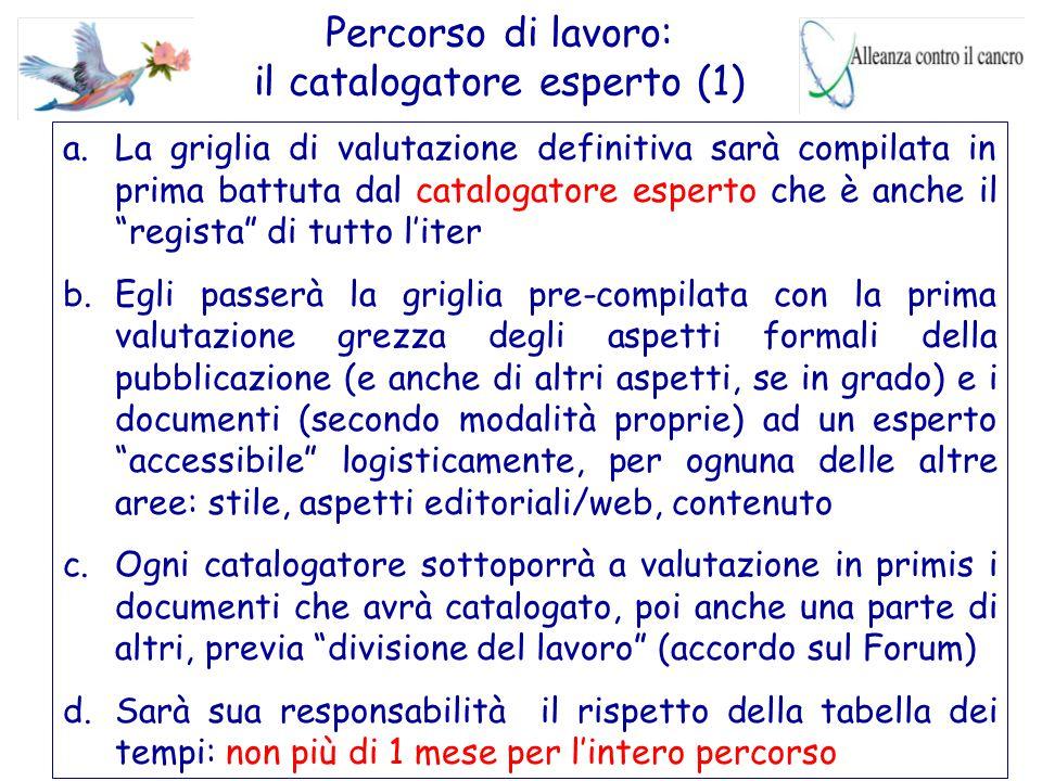 Percorso di lavoro: il catalogatore esperto (1) a.La griglia di valutazione definitiva sarà compilata in prima battuta dal catalogatore esperto che è