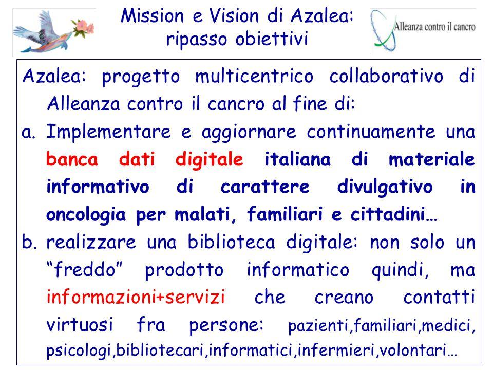 Mission e Vision di Azalea: ripasso obiettivi Azalea: progetto multicentrico collaborativo di Alleanza contro il cancro al fine di: a.Implementare e a
