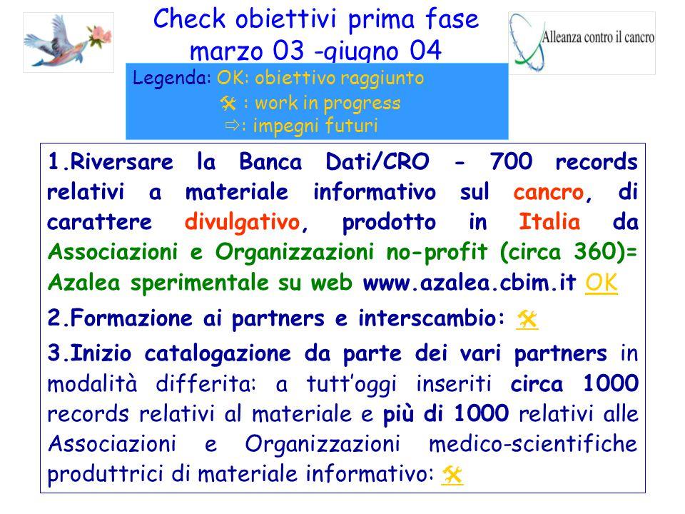 1.Riversare la Banca Dati/CRO - 700 records relativi a materiale informativo sul cancro, di carattere divulgativo, prodotto in Italia da Associazioni