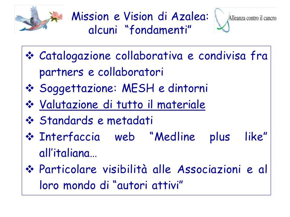 """Mission e Vision di Azalea: alcuni """"fondamenti""""  Catalogazione collaborativa e condivisa fra partners e collaboratori  Soggettazione: MESH e dintorn"""