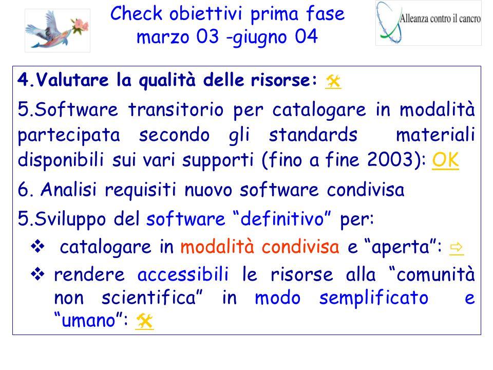 4.Valutare la qualità delle risorse:  5.Software transitorio per catalogare in modalità partecipata secondo gli standards materiali disponibili sui v
