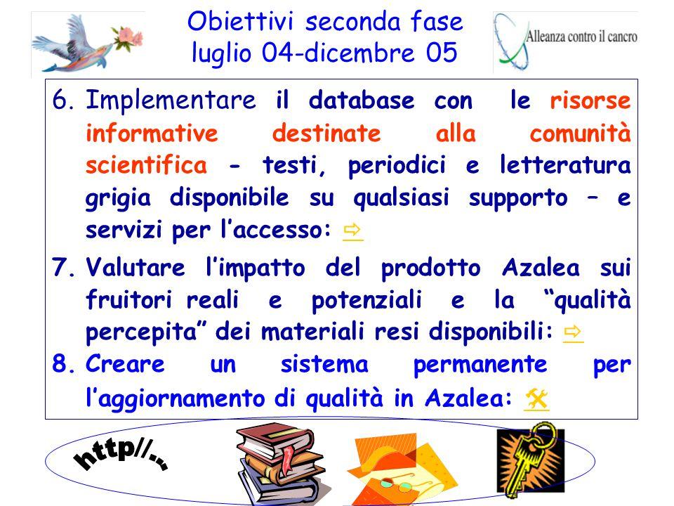 Obiettivi seconda fase luglio 04-dicembre 05 6.Implementare il database con le risorse informative destinate alla comunità scientifica - testi, period