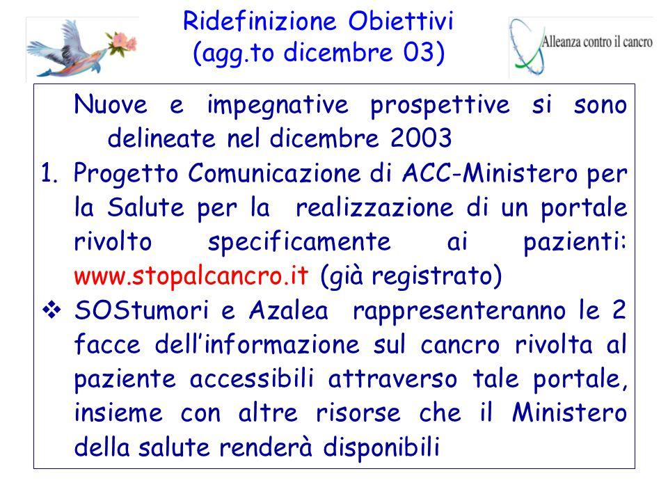 Ridefinizione Obiettivi (agg.to dicembre 03) Nuove e impegnative prospettive si sono delineate nel dicembre 2003 1.Progetto Comunicazione di ACC-Minis