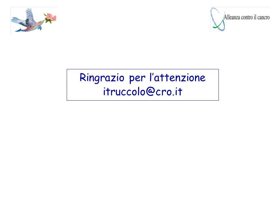 Ringrazio per l'attenzione itruccolo@cro.it