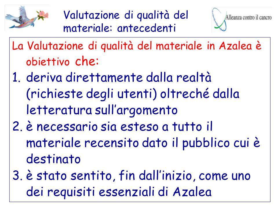 Antecedenti (I) La Valutazione di qualità del materiale in Azalea è obiettivo che: 1.deriva direttamente dalla realtà (richieste degli utenti) oltrech