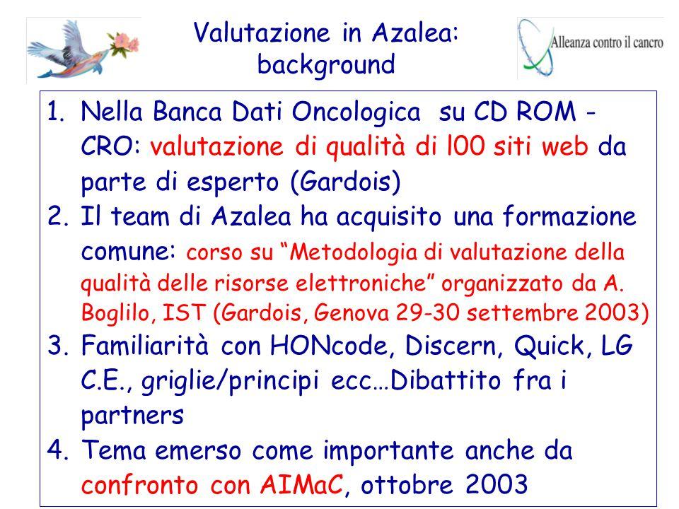 Valutazione in Azalea: background 1.Nella Banca Dati Oncologica su CD ROM - CRO: valutazione di qualità di l00 siti web da parte di esperto (Gardois)