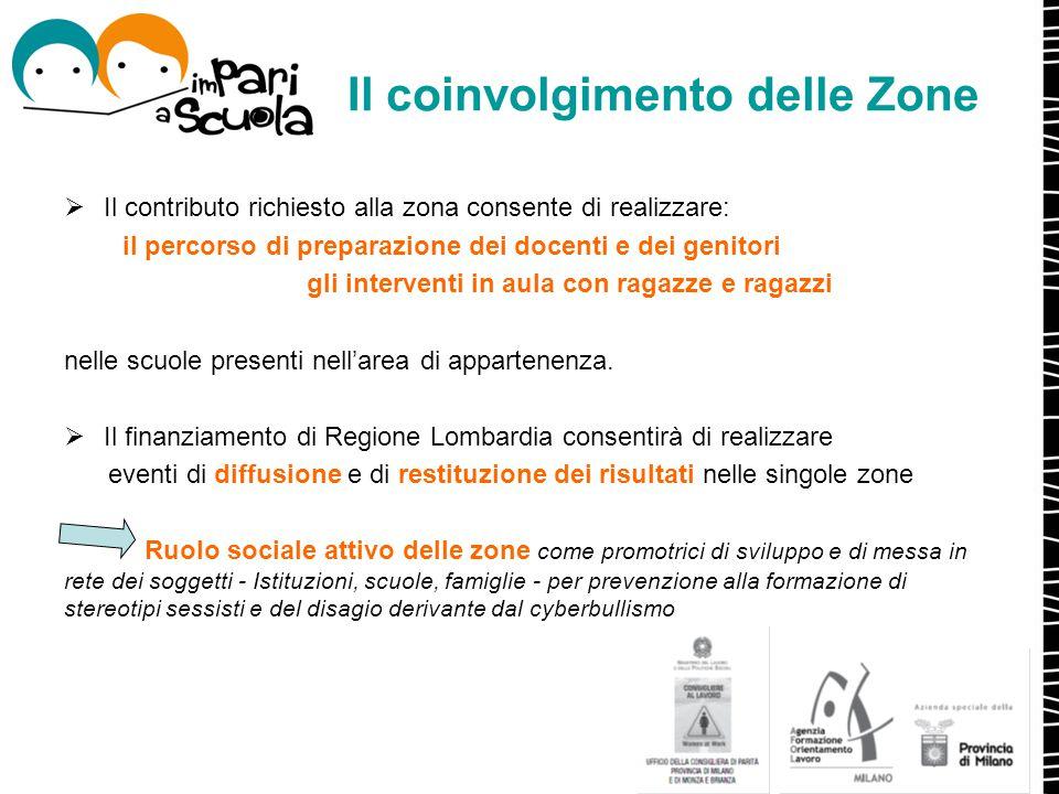 Il coinvolgimento delle Zone  Il contributo richiesto alla zona consente di realizzare: il percorso di preparazione dei docenti e dei genitori gli in