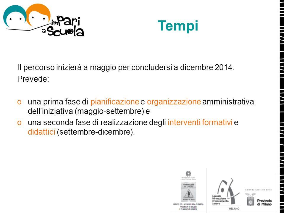 Tempi Il percorso inizierà a maggio per concludersi a dicembre 2014. Prevede: ouna prima fase di pianificazione e organizzazione amministrativa dell'i