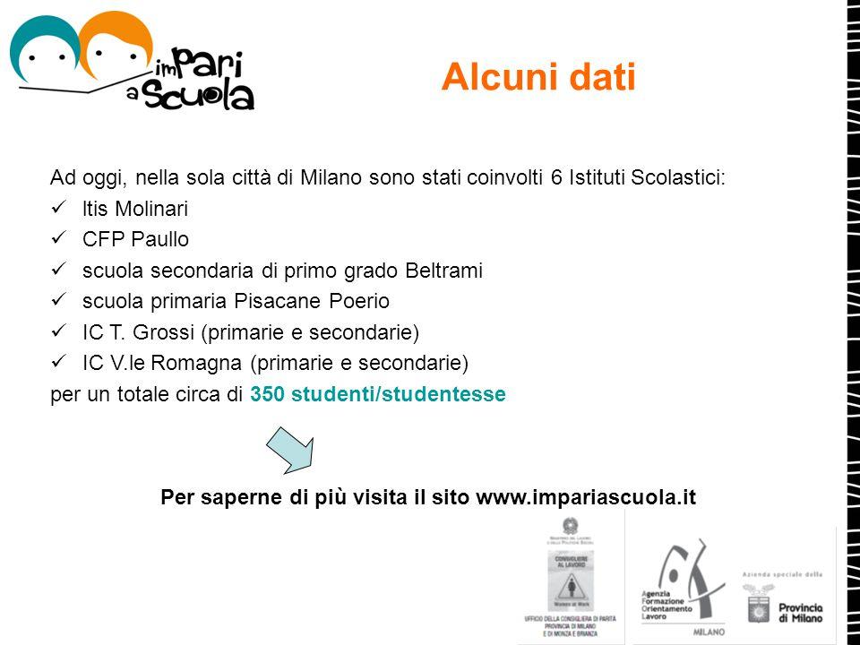 Alcuni dati Ad oggi, nella sola città di Milano sono stati coinvolti 6 Istituti Scolastici: ltis Molinari CFP Paullo scuola secondaria di primo grado