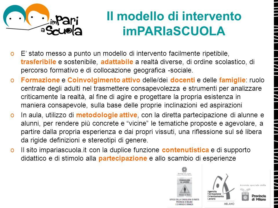 Il modello di intervento imPARIaSCUOLA oE' stato messo a punto un modello di intervento facilmente ripetibile, trasferibile e sostenibile, adattabile