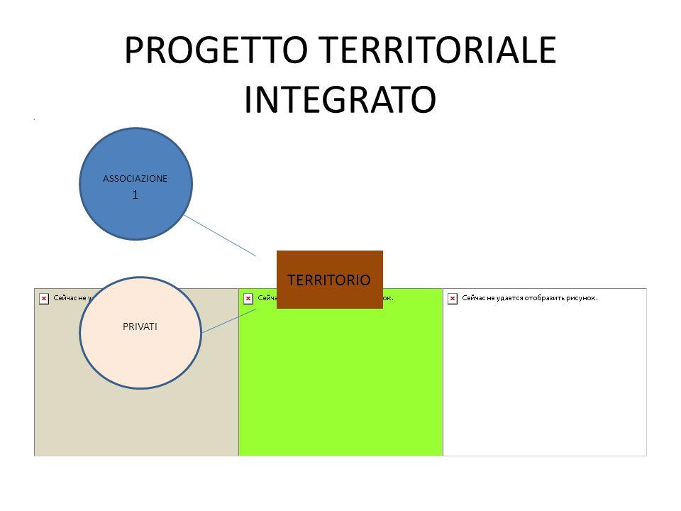 PROGETTO TERRITORIALE INTEGRATO ASSOCIAZIONE 1 PRIVATI TERRITORIO