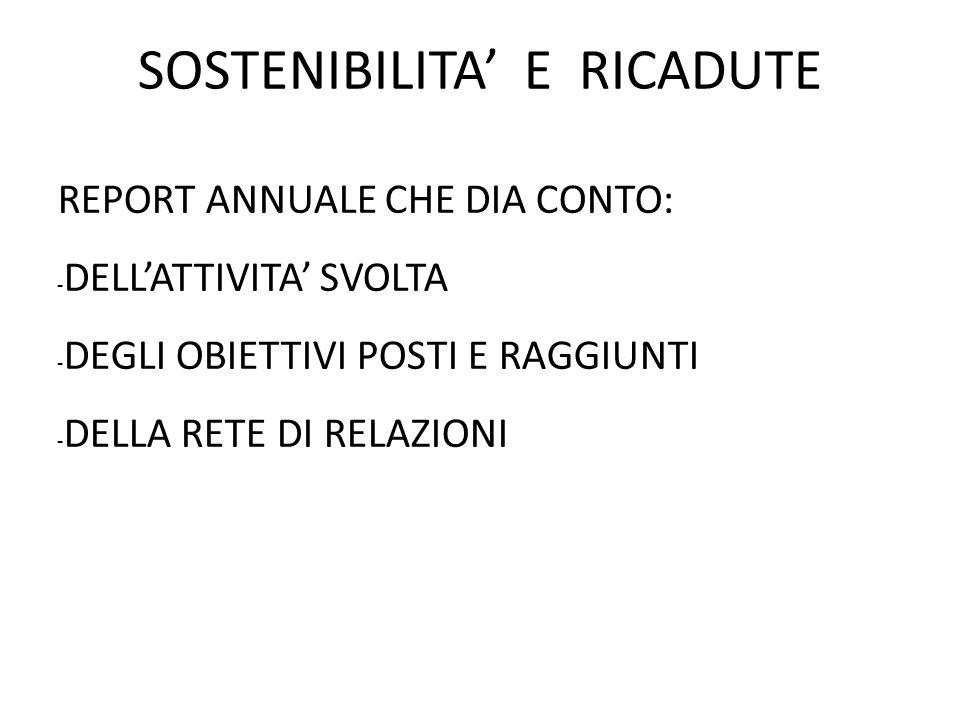 SOSTENIBILITA' E RICADUTE 1.MEMORIA, RICONOSCIBILITÀ, NOTORIETÀ DI UN EVENTO/FATTO 1.