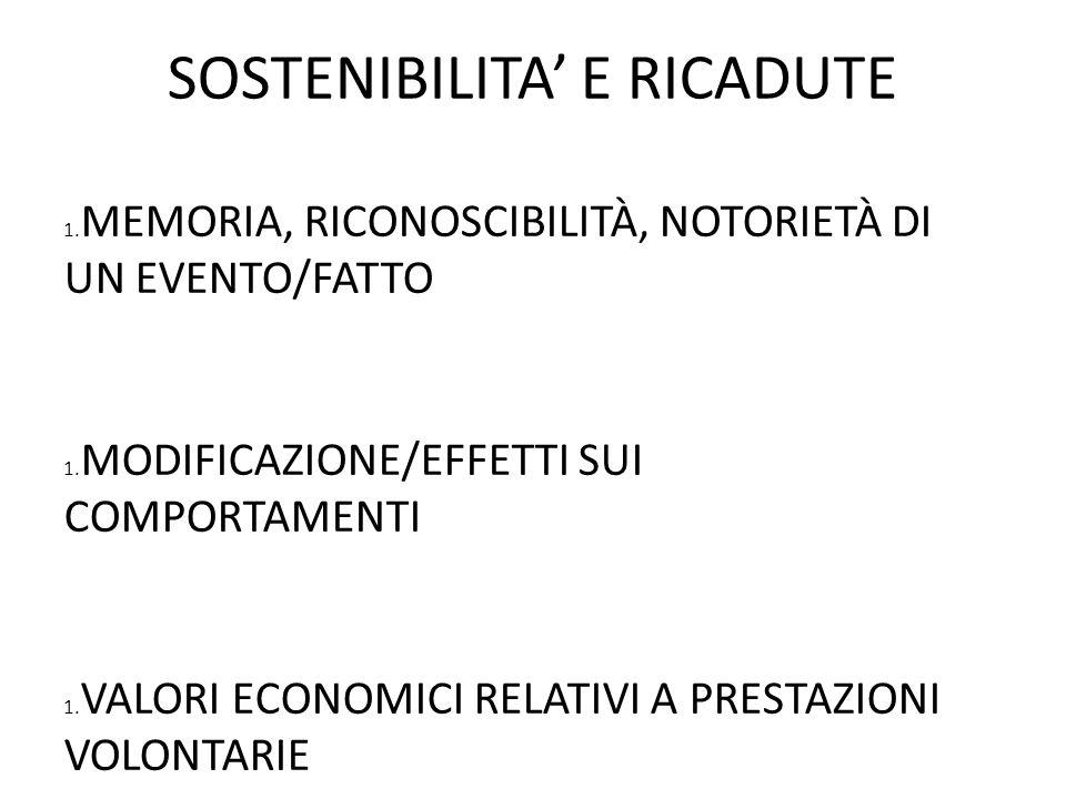 SOSTENIBILITA' E RICADUTE 1. MEMORIA, RICONOSCIBILITÀ, NOTORIETÀ DI UN EVENTO/FATTO 1.