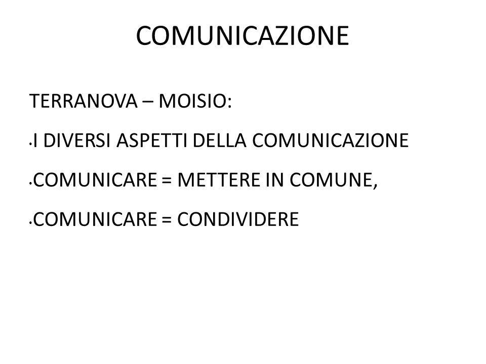 COMUNICAZIONE TERRANOVA – MOISIO: I DIVERSI ASPETTI DELLA COMUNICAZIONE COMUNICARE = METTERE IN COMUNE, COMUNICARE = CONDIVIDERE