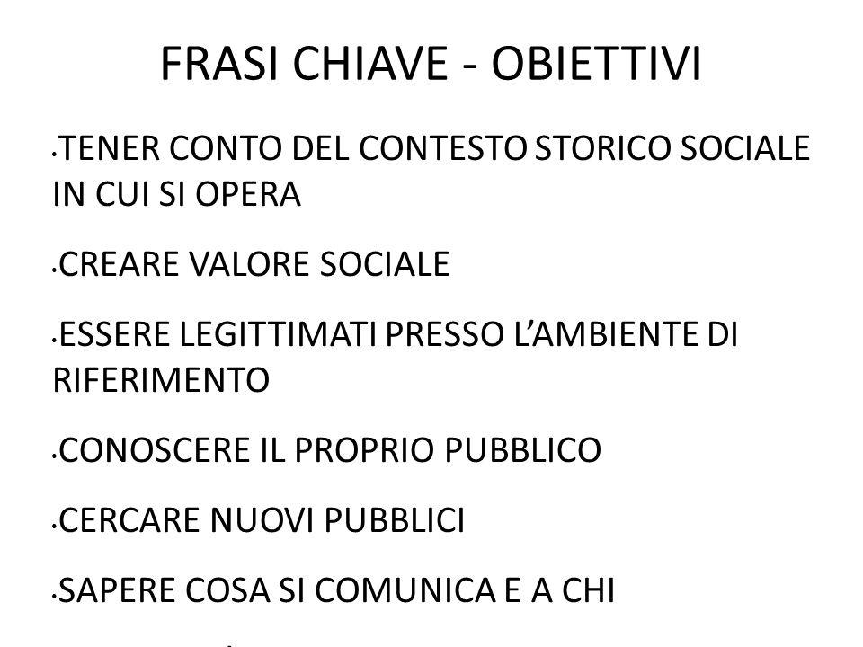 FRASI CHIAVE - OBIETTIVI TENER CONTO DEL CONTESTO STORICO SOCIALE IN CUI SI OPERA CREARE VALORE SOCIALE ESSERE LEGITTIMATI PRESSO L'AMBIENTE DI RIFERIMENTO CONOSCERE IL PROPRIO PUBBLICO CERCARE NUOVI PUBBLICI SAPERE COSA SI COMUNICA E A CHI NECESSITA' DI TROVARE NUOVE FORME DI SOSTENIBILITA' ANCHE ATTRAVERSO TURISMO