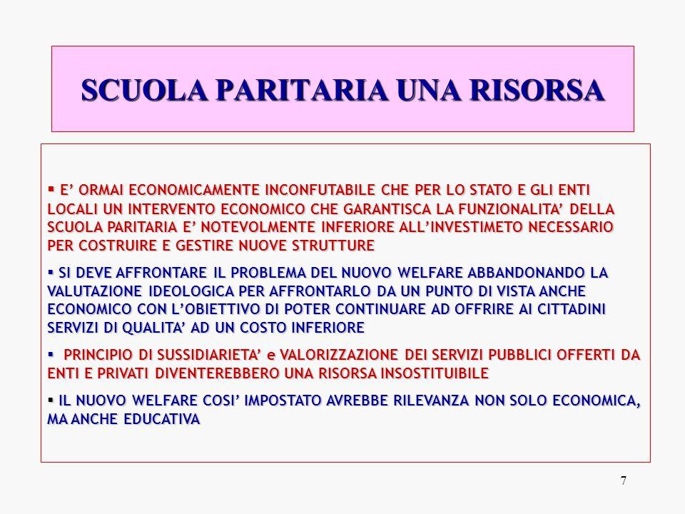 7  E' ORMAI ECONOMICAMENTE INCONFUTABILE CHE PER LO STATO E GLI ENTI LOCALI UN INTERVENTO ECONOMICO CHE GARANTISCA LA FUNZIONALITA' DELLA SCUOLA PARI