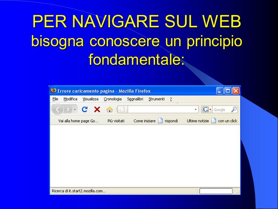 MODELLO CLIENT/SERVER CLIENT WEB SERVER URLINTERNET
