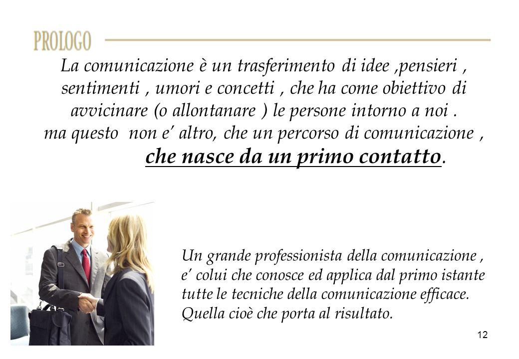 12 La comunicazione è un trasferimento di idee,pensieri, sentimenti, umori e concetti, che ha come obiettivo di avvicinare (o allontanare ) le persone