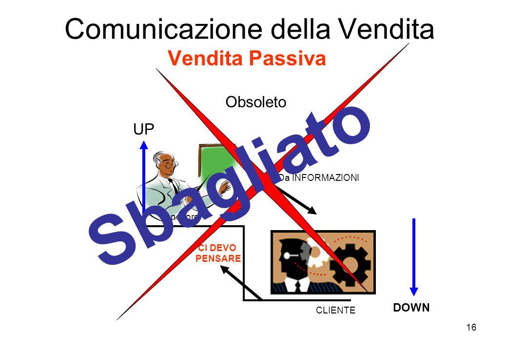 16 Comunicazione della Vendita Vendita Passiva Obsoleto Venditore CLIENTE Da INFORMAZIONI CI DEVO PENSARE UP DOWN Sbagliato