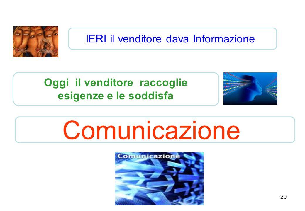 20 IERI il venditore dava Informazione Oggi il venditore raccoglie esigenze e le soddisfa Comunicazione