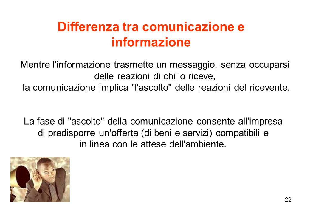 22 Differenza tra comunicazione e informazione Mentre l'informazione trasmette un messaggio, senza occuparsi delle reazioni di chi lo riceve, la comun