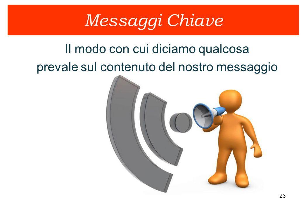 23 Messaggi Chiave Il modo con cui diciamo qualcosa prevale sul contenuto del nostro messaggio