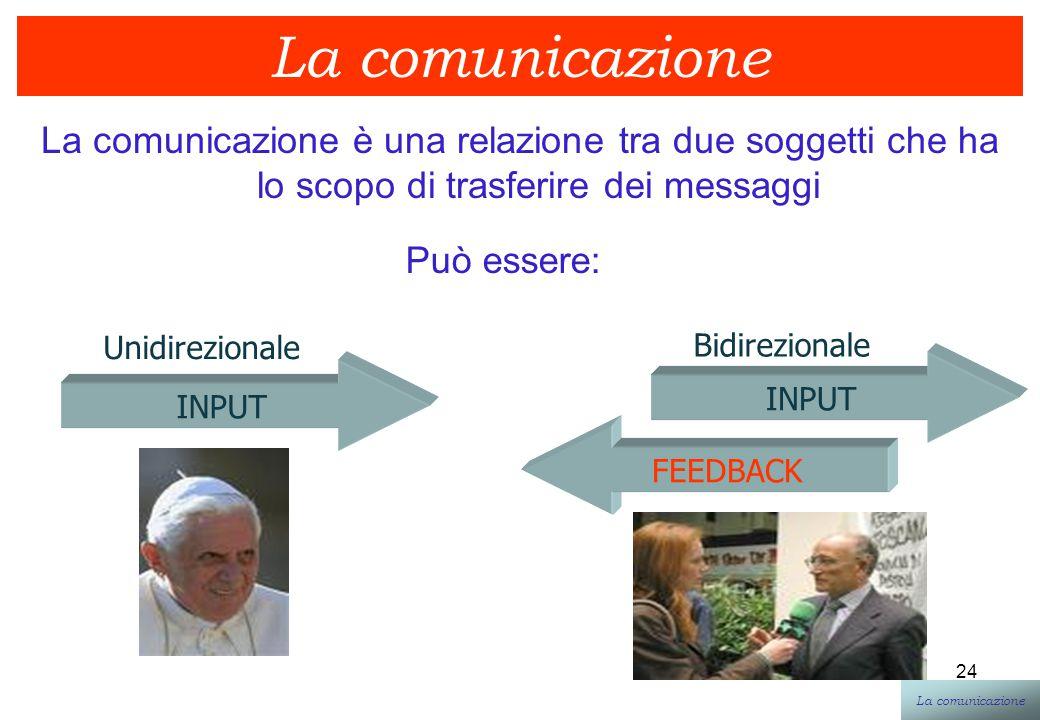 24 INPUT La comunicazione La comunicazione è una relazione tra due soggetti che ha lo scopo di trasferire dei messaggi Può essere: Unidirezionale Bidi