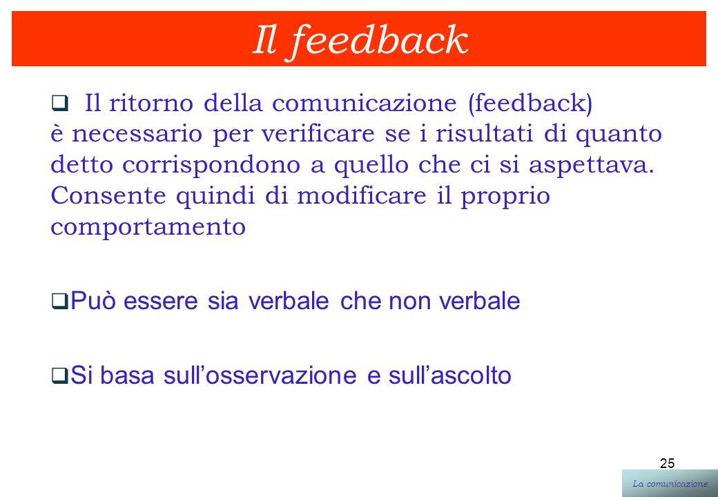 25 Il feedback  Il ritorno della comunicazione (feedback) è necessario per verificare se i risultati di quanto detto corrispondono a quello che ci si