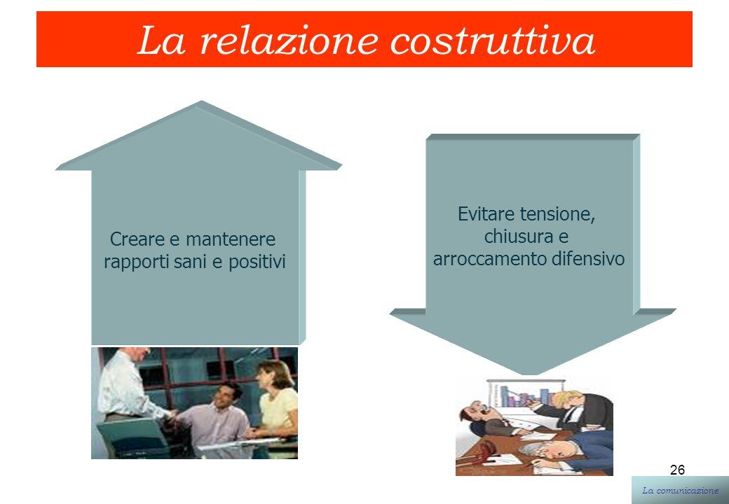 26 La relazione costruttiva Creare e mantenere rapporti sani e positivi Evitare tensione, chiusura e arroccamento difensivo La comunicazione