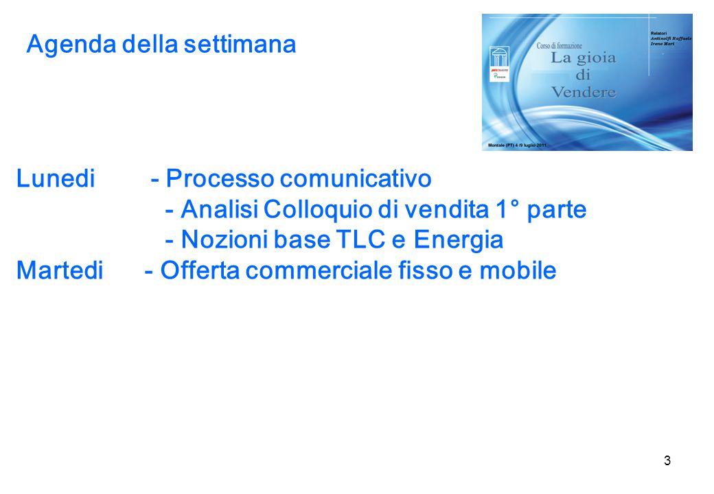 3 Agenda della settimana Lunedi - Processo comunicativo - Analisi Colloquio di vendita 1° parte - Nozioni base TLC e Energia Martedi - Offerta commerc