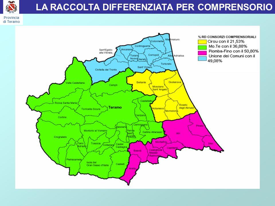 LA RACCOLTA DIFFERENZIATA PER COMPRENSORIO Provincia di Teramo